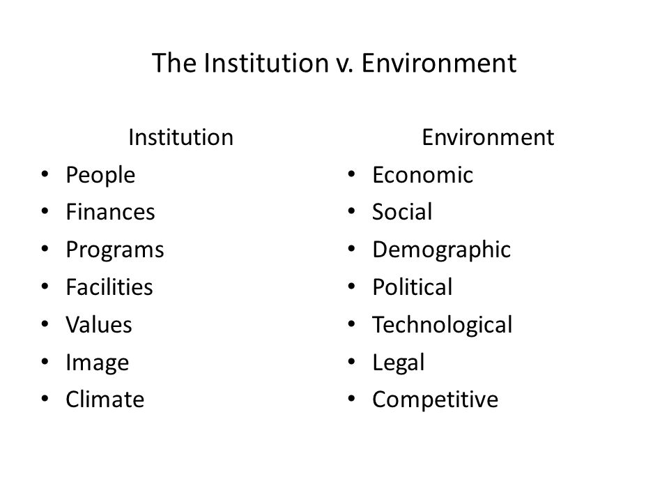 The Institution v.