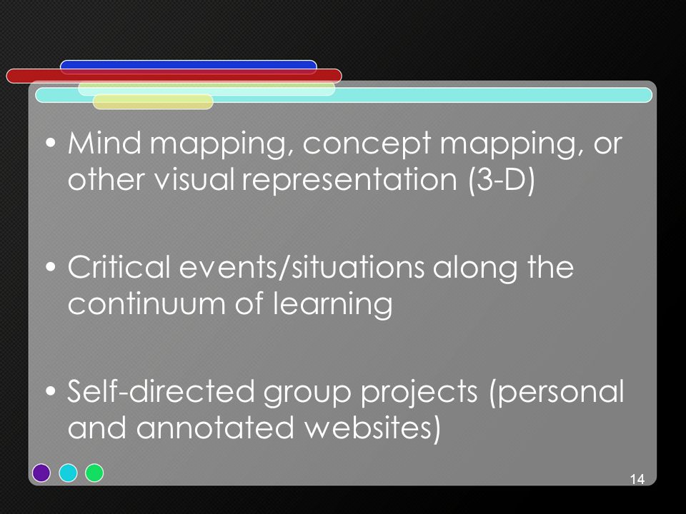 14 Mind mapping, concept mapping, or other visual representation (3-D) Critical events/situations along the continuum of learning Self-directed group projects (personal and annotated websites)
