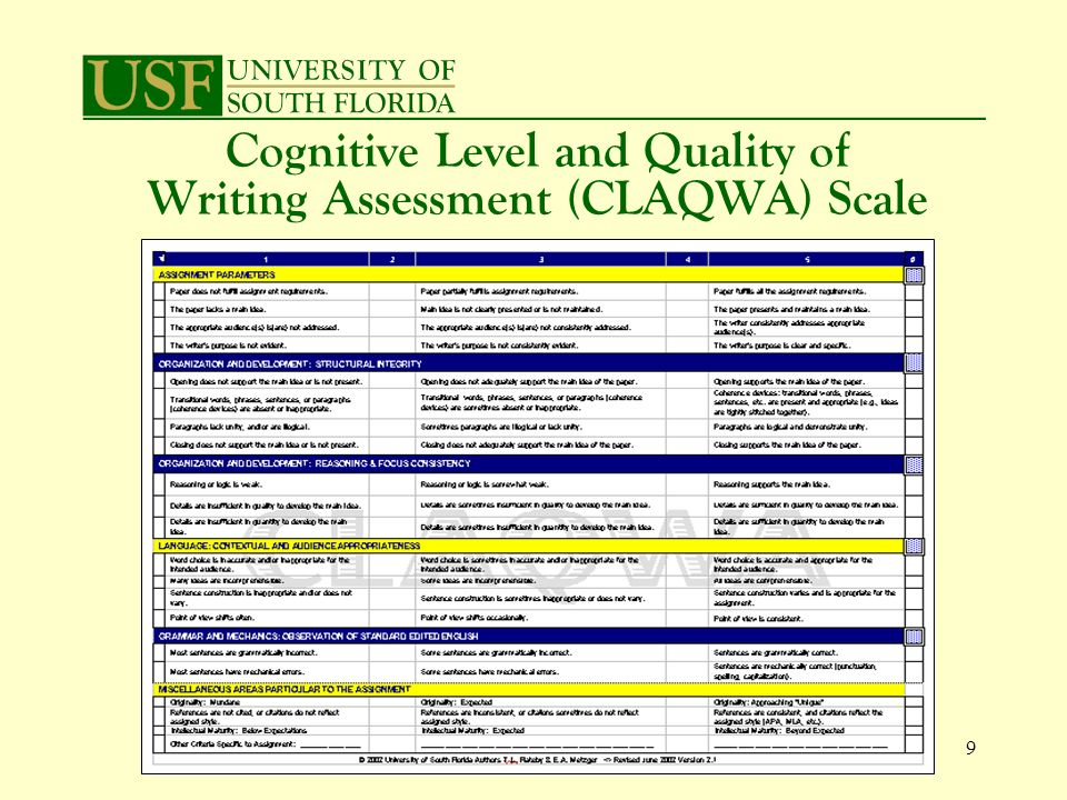 9 Cognitive Level and Quality of Writing Assessment (CLAQWA) Scale