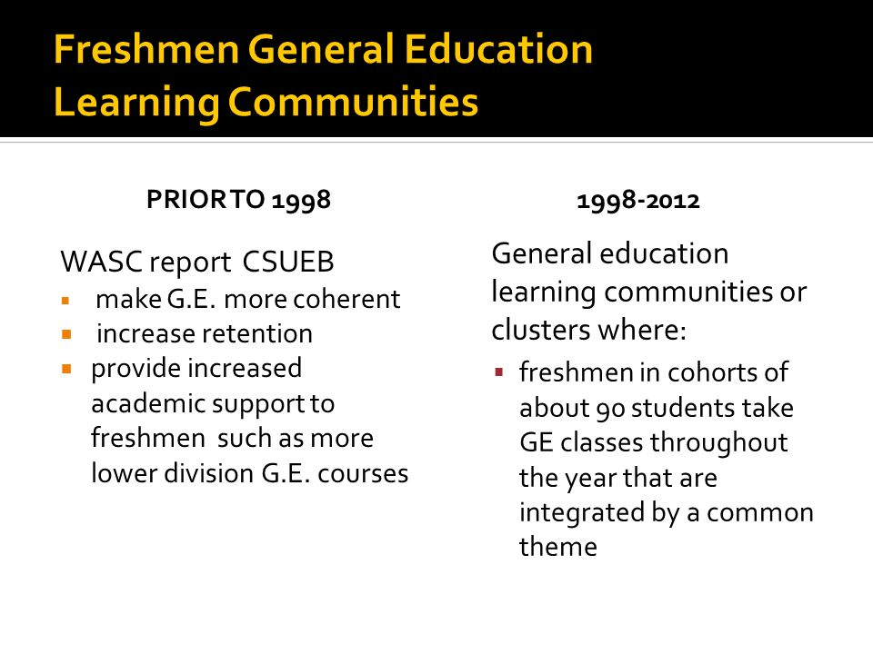 Freshmen General Education Learning Communities PRIOR TO 1998 WASC report CSUEB make G.E.