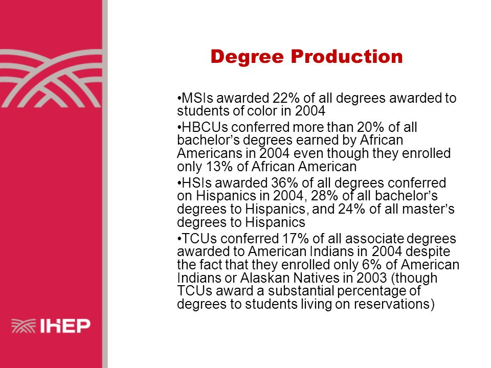 Degree Production MSIs awarded 22% of all degrees awarded to students of color in 2004 HBCUs conferred more than 20% of all bachelors degrees earned by African Americans in 2004 even though they enrolled only 13% of African American HSIs awarded 36% of all degrees conferred on Hispanics in 2004, 28% of all bachelors degrees to Hispanics, and 24% of all masters degrees to Hispanics TCUs conferred 17% of all associate degrees awarded to American Indians in 2004 despite the fact that they enrolled only 6% of American Indians or Alaskan Natives in 2003 (though TCUs award a substantial percentage of degrees to students living on reservations)