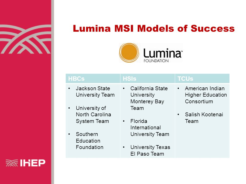 Lumina MSI Models of Success HBCsHSIsTCUs Jackson State University Team University of North Carolina System Team Southern Education Foundation California State University Monterey Bay Team Florida International University Team University Texas El Paso Team American Indian Higher Education Consortium Salish Kootenai Team