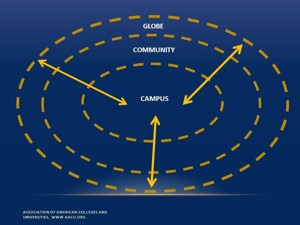 CAMPUS COMMUNITY GLOBE