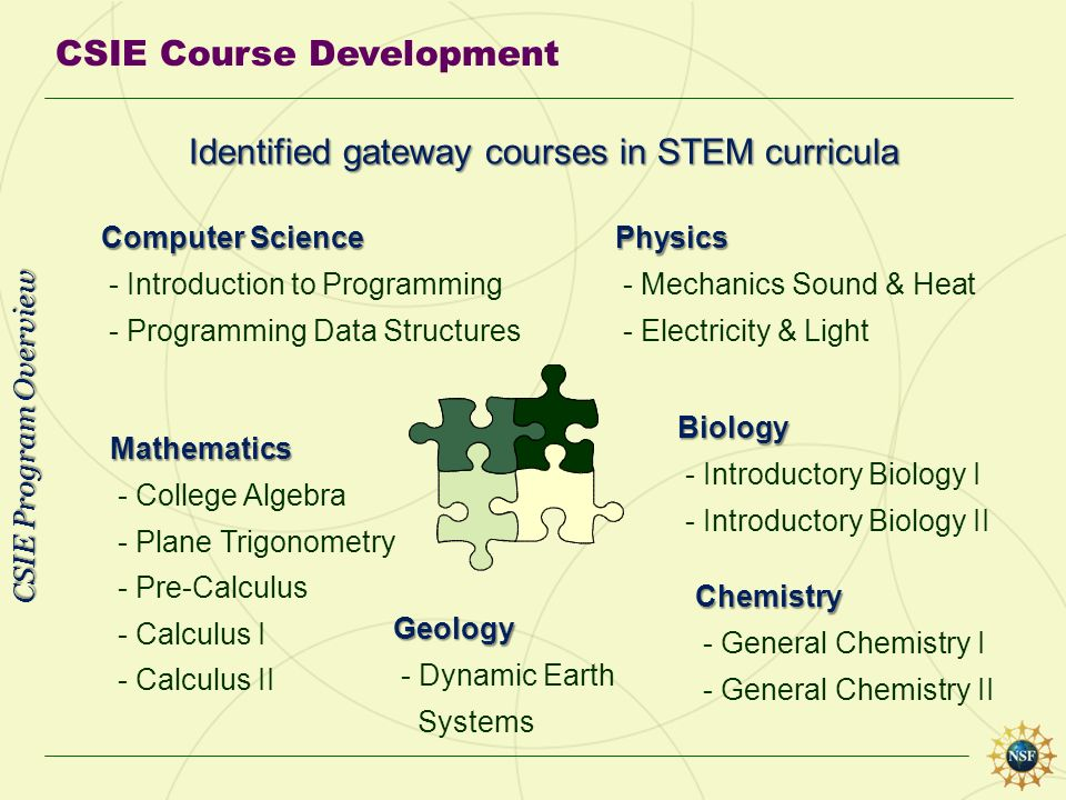 CSIE Course Development Computer Science - Introduction to Programming - Programming Data Structures Mathematics - College Algebra - Plane Trigonometr