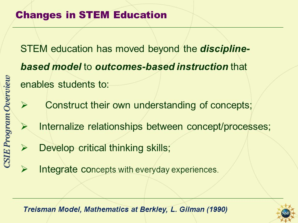 Changes in STEM Education STEM education has moved beyond the discipline- based model to outcomes-based instruction that enables students to: Construc