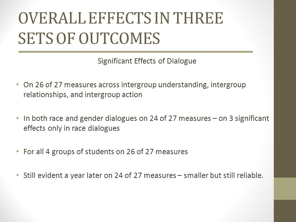 OVERALL EFFECTS IN THREE SETS OF OUTCOMES Significant Effects of Dialogue On 26 of 27 measures across intergroup understanding, intergroup relationships, and intergroup action In both race and gender dialogues on 24 of 27 measures – on 3 significant effects only in race dialogues For all 4 groups of students on 26 of 27 measures Still evident a year later on 24 of 27 measures – smaller but still reliable.