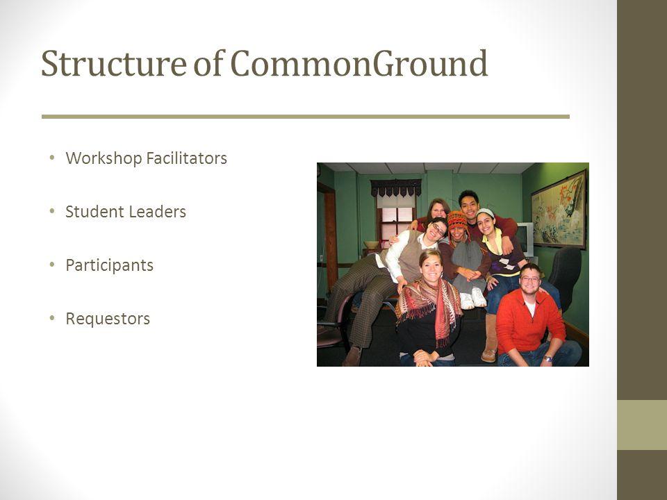 Structure of CommonGround Workshop Facilitators Student Leaders Participants Requestors