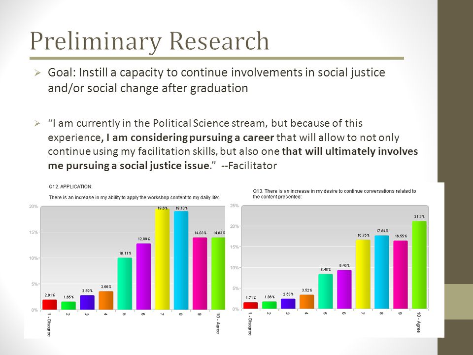 Goal: Instill a capacity to continue involvements in social justice and/or social change after graduation I am currently in the Political Science stream, but because of this experience, I am considering pursuing a career that will allow to not only continue using my facilitation skills, but also one that will ultimately involves me pursuing a social justice issue.
