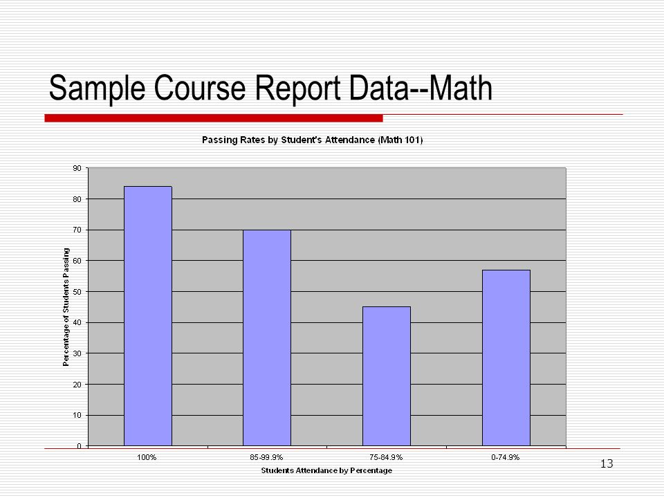 Sample Course Report Data--Math 13