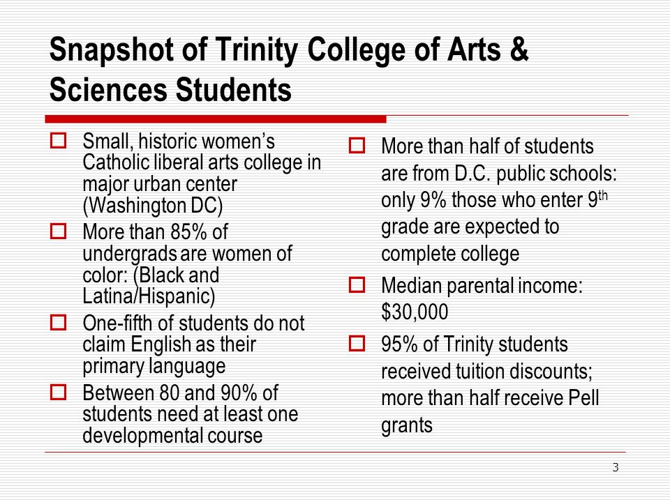 Snapshot of Trinity College of Arts & Sciences Students Small, historic womens Catholic liberal arts college in major urban center (Washington DC) More than 85% of undergrads are women of color: (Black and Latina/Hispanic) One-fifth of students do not claim English as their primary language Between 80 and 90% of students need at least one developmental course More than half of students are from D.C.
