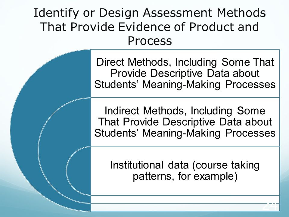 Identify or Design Assessment Methods That Provide Evidence of Product and Process Direct Methods, Including Some That Provide Descriptive Data about