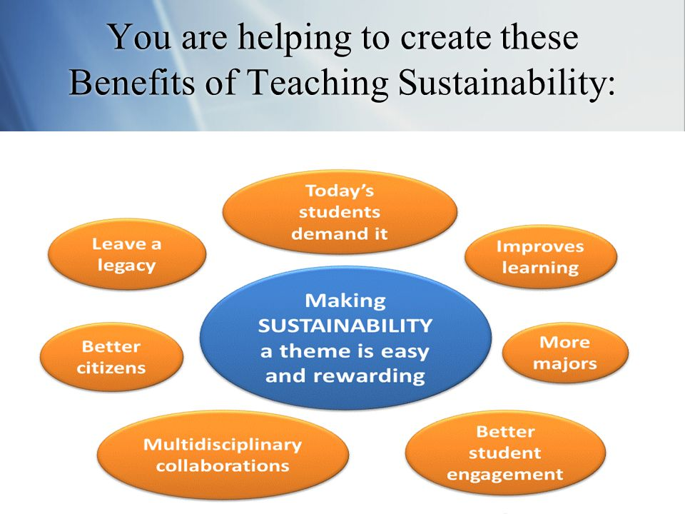You are helping to create these Benefits of Teaching Sustainability: