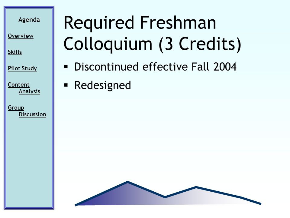 Discontinued effective Fall 2004 Redesigned Agenda Overview Skills Pilot Study Content Analysis Group Discussion Required Freshman Colloquium (3 Credits)