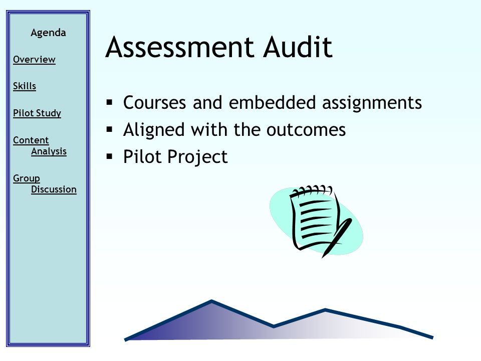 Courses and embedded assignments Aligned with the outcomes Pilot Project Agenda Overview Skills Pilot Study Content Analysis Group Discussion Assessme