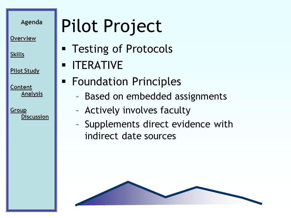 Pilot Project Testing of Protocols ITERATIVE Foundation Principles –Based on embedded assignments –Actively involves faculty –Supplements direct evidence with indirect date sources Agenda Overview Skills Pilot Study Content Analysis Group Discussion