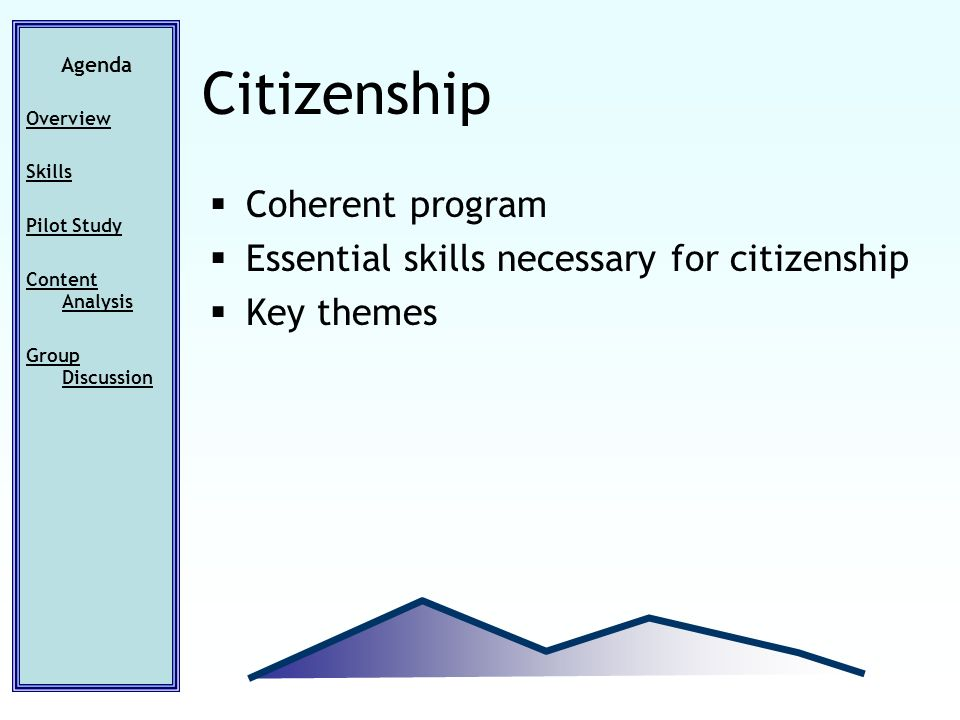 Coherent program Essential skills necessary for citizenship Key themes Agenda Overview Skills Pilot Study Content Analysis Group Discussion Citizenshi
