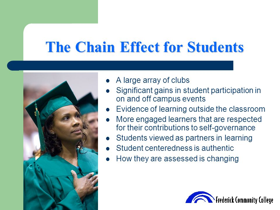 The Chain Effect for Students A large array of clubs Significant gains in student participation in on and off campus events Evidence of learning outsi