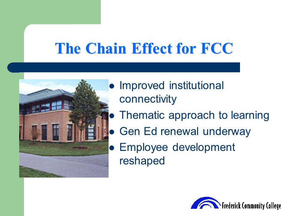 The Chain Effect for FCC Improved institutional connectivity Thematic approach to learning Gen Ed renewal underway Employee development reshaped