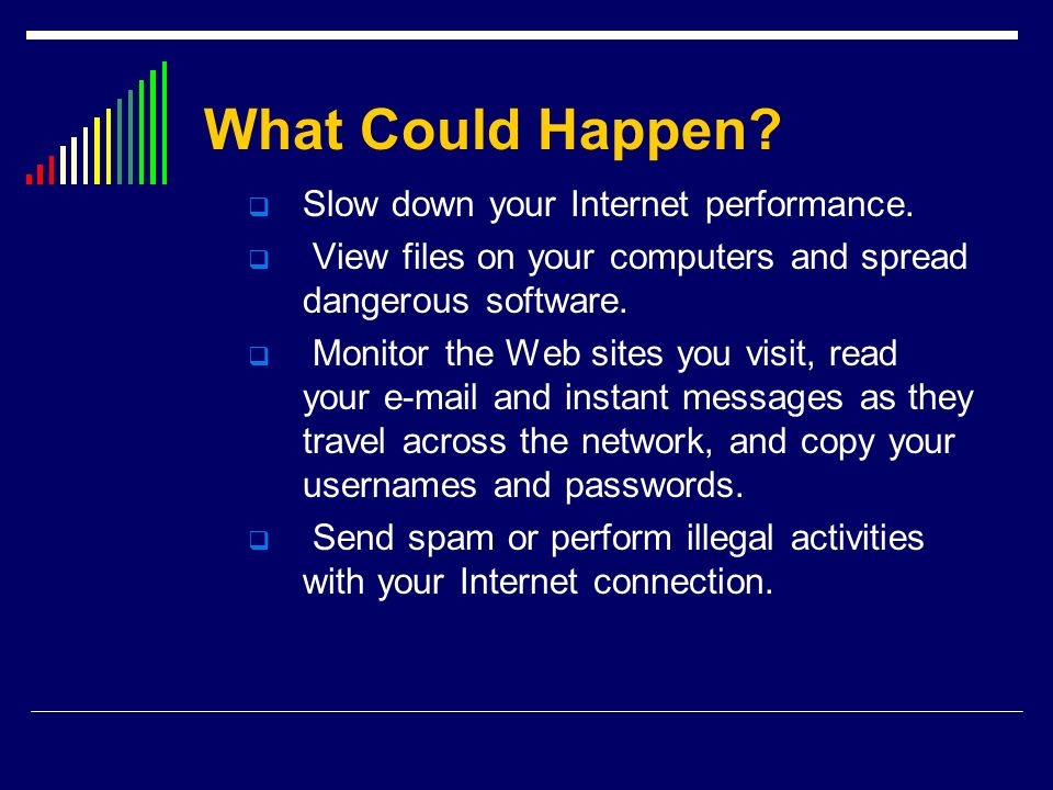 What Could Happen? Slow down your Internet performance. View files on your computers and spread dangerous software. Monitor the Web sites you visit, r