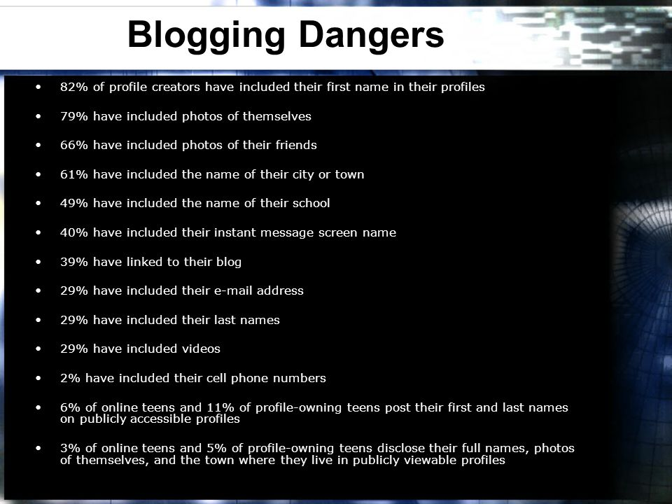 Blogging Dangers 82% of profile creators have included their first name in their profiles 79% have included photos of themselves 66% have included photos of their friends 61% have included the name of their city or town 49% have included the name of their school 40% have included their instant message screen name 39% have linked to their blog 29% have included their e-mail address 29% have included their last names 29% have included videos 2% have included their cell phone numbers 6% of online teens and 11% of profile-owning teens post their first and last names on publicly accessible profiles 3% of online teens and 5% of profile-owning teens disclose their full names, photos of themselves, and the town where they live in publicly viewable profiles