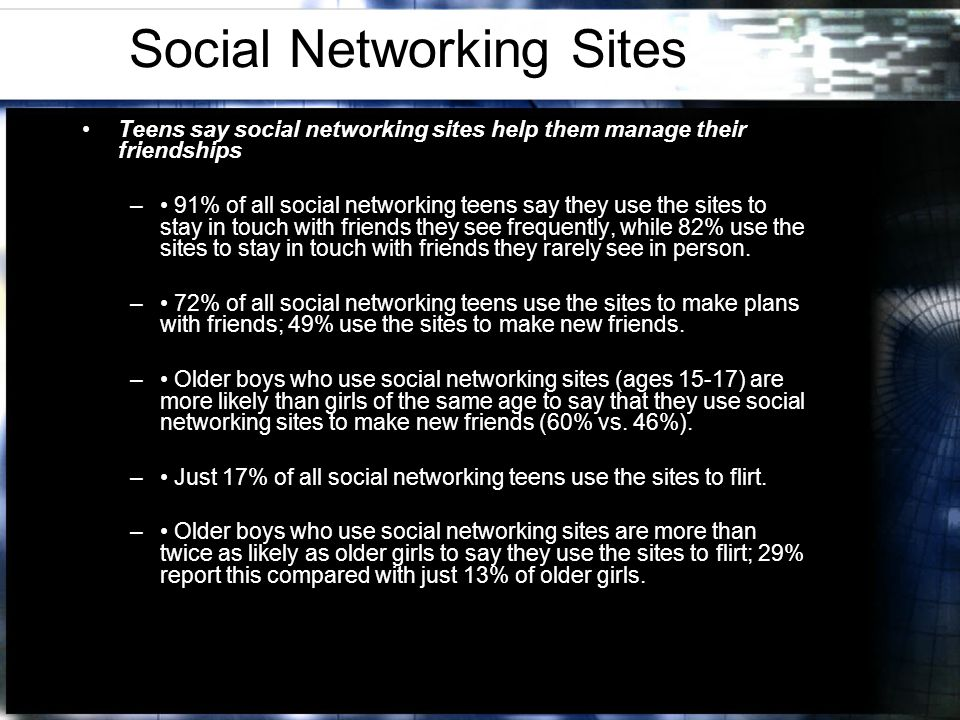 Social Networking Sites Teens say social networking sites help them manage their friendships – 91% of all social networking teens say they use the sit