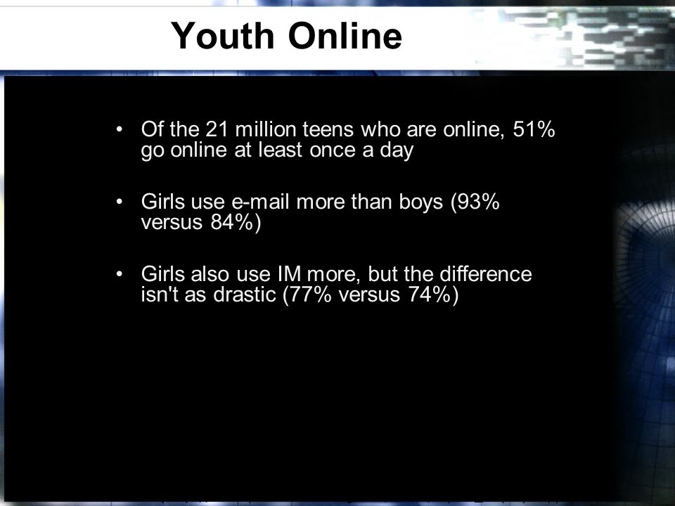 Youth Online Of the 21 million teens who are online, 51% go online at least once a day Girls use e-mail more than boys (93% versus 84%) Girls also use