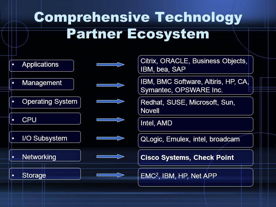 Citrix, ORACLE, Business Objects, IBM, bea, SAP IBM, BMC Software, Altiris, HP, CA, Symantec, OPSWARE Inc. Redhat, SUSE, Microsoft, Sun, Novell Intel,