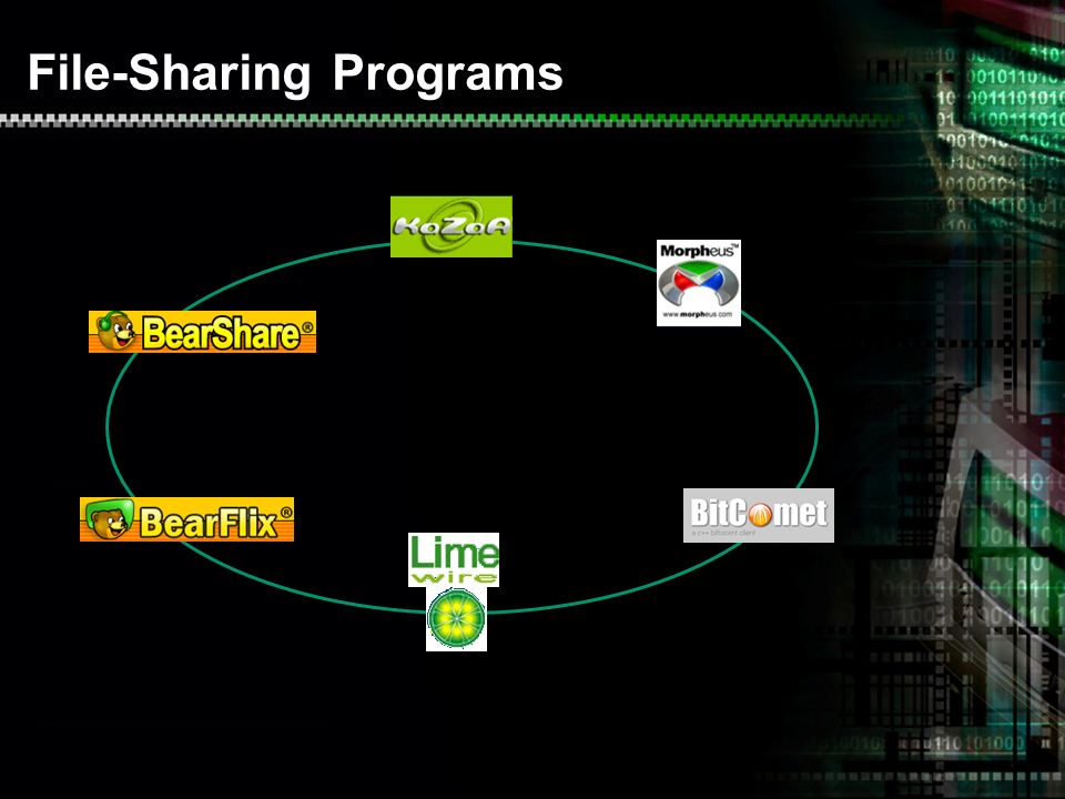 File-Sharing Programs