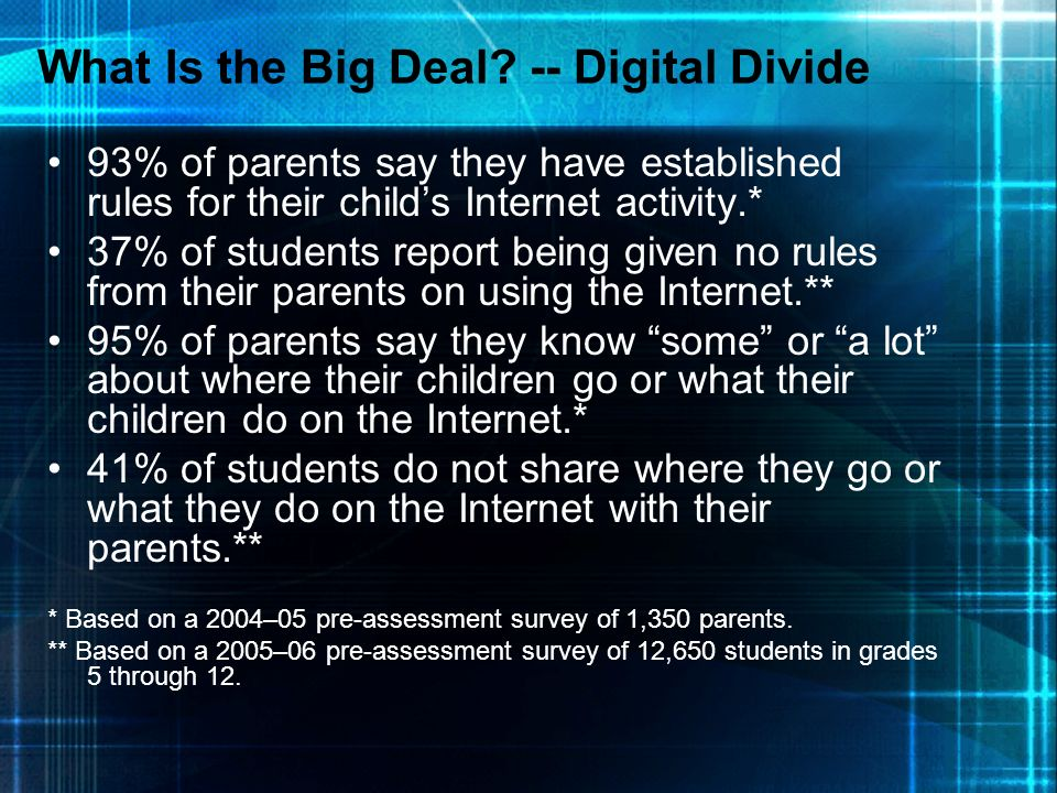 What Is the Big Deal? -- Digital Divide 93% of parents say they have established rules for their childs Internet activity.* 37% of students report bei