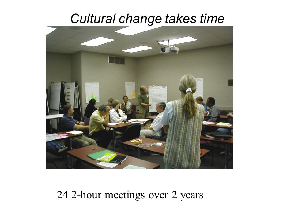 Cultural change takes time 24 2-hour meetings over 2 years