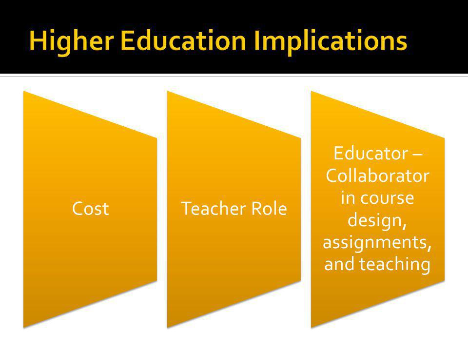 CostTeacher Role Educator – Collaborator in course design, assignments, and teaching