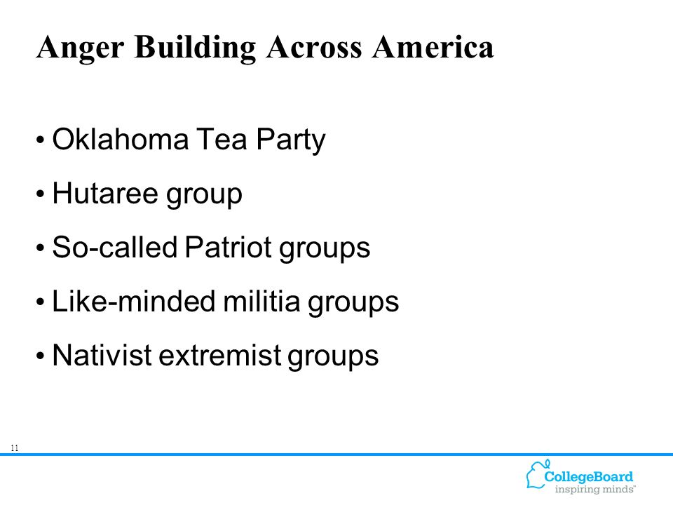 11 Anger Building Across America Oklahoma Tea Party Hutaree group So-called Patriot groups Like-minded militia groups Nativist extremist groups