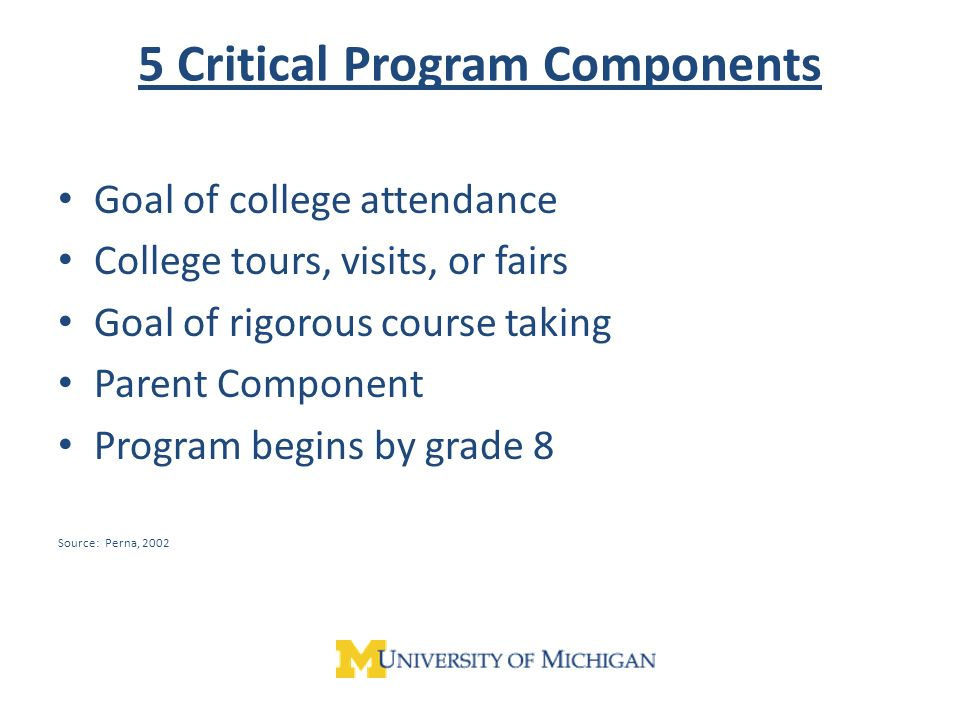 5 Critical Program Components Goal of college attendance College tours, visits, or fairs Goal of rigorous course taking Parent Component Program begins by grade 8 Source: Perna, 2002