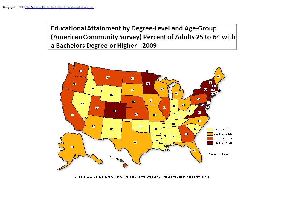 Educational Attainment by Degree-Level and Age-Group (American Community Survey) Percent of Adults 25 to 64 with a Bachelors Degree or Higher - 2009 Copyright © 2009 The National Center for Higher Education ManagementThe National Center for Higher Education Management