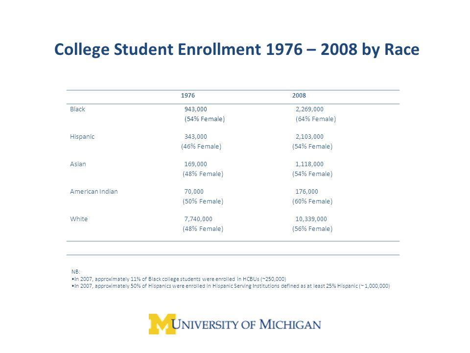 Contact Information Nick Collins wcollins@umich.edu Kim Callahan Lijana klijana@umich.edu Michael Turner mlturner@umich.edu 1214 S.