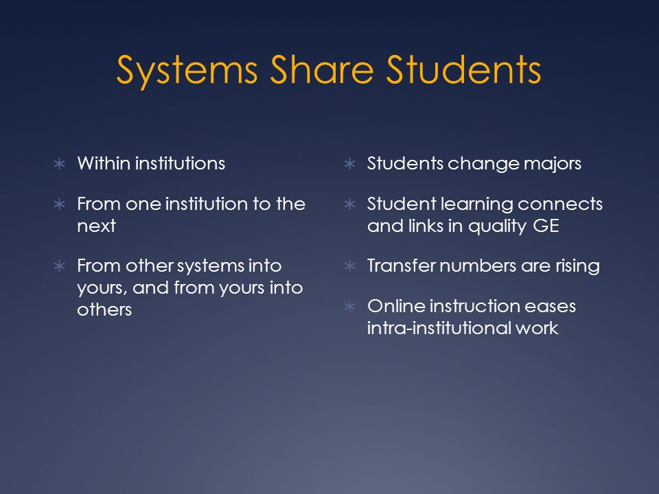 Systems Share Students Within institutions From one institution to the next From other systems into yours, and from yours into others Students change majors Student learning connects and links in quality GE Transfer numbers are rising Online instruction eases intra-institutional work