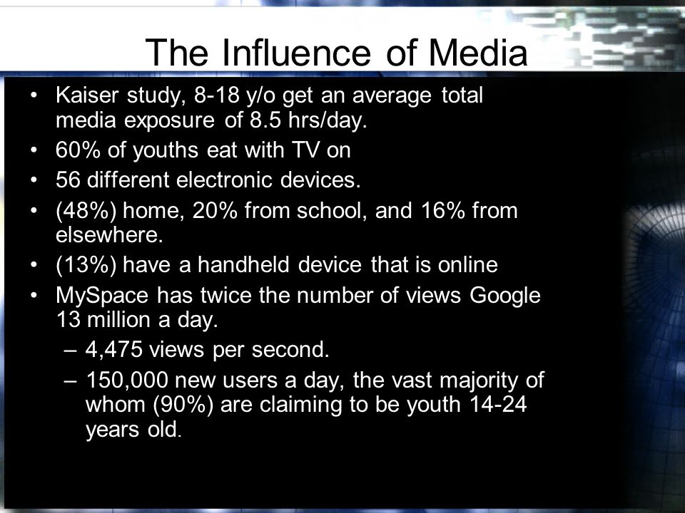 The Influence of Media Kaiser study, 8-18 y/o get an average total media exposure of 8.5 hrs/day.