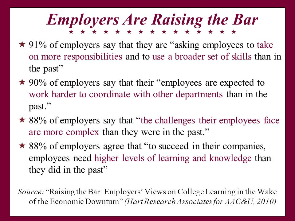 Employers Are Raising the Bar 91% of employers say that they are asking employees to take on more responsibilities and to use a broader set of skills
