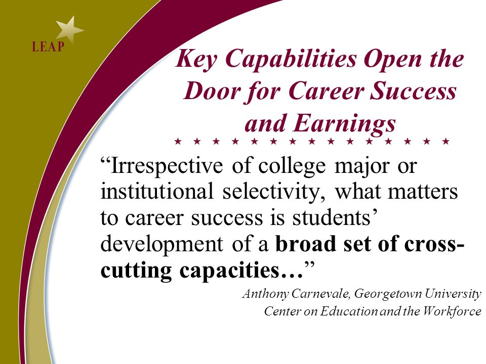 Key Capabilities Open the Door for Career Success and Earnings Irrespective of college major or institutional selectivity, what matters to career succ
