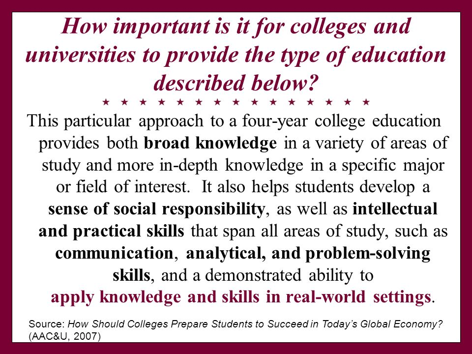 How important is it for colleges and universities to provide the type of education described below.