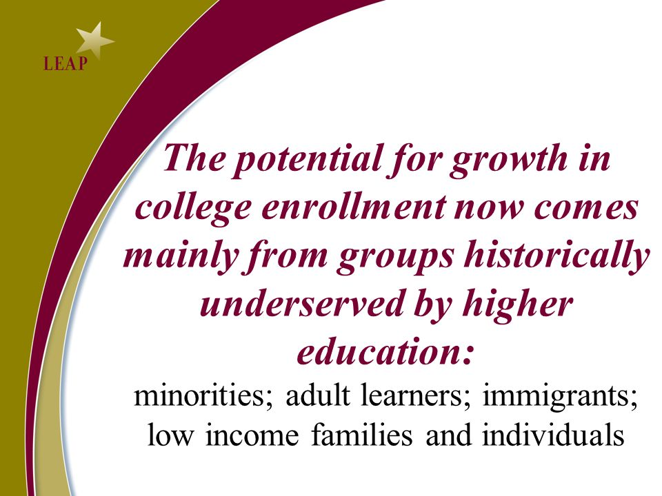 The potential for growth in college enrollment now comes mainly from groups historically underserved by higher education: minorities; adult learners; immigrants; low income families and individuals