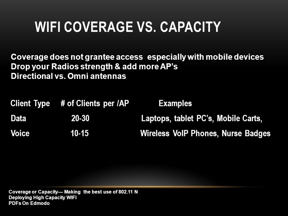 WIFI COVERAGE VS.