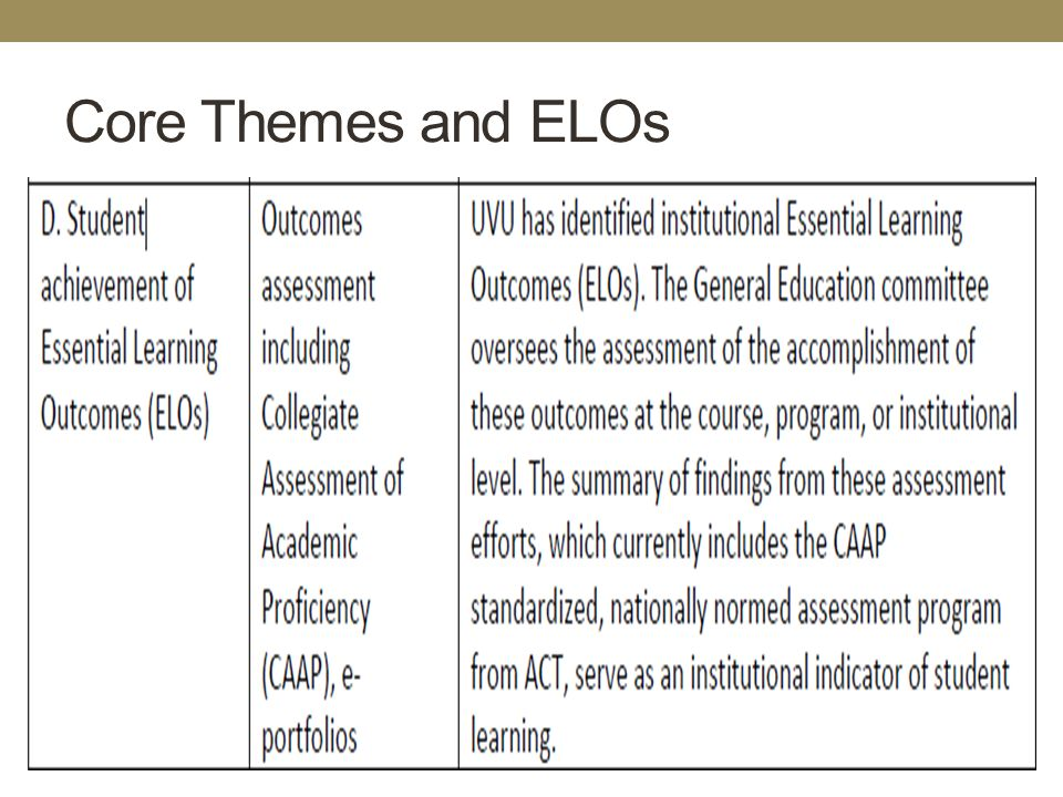 Core Themes and ELOs