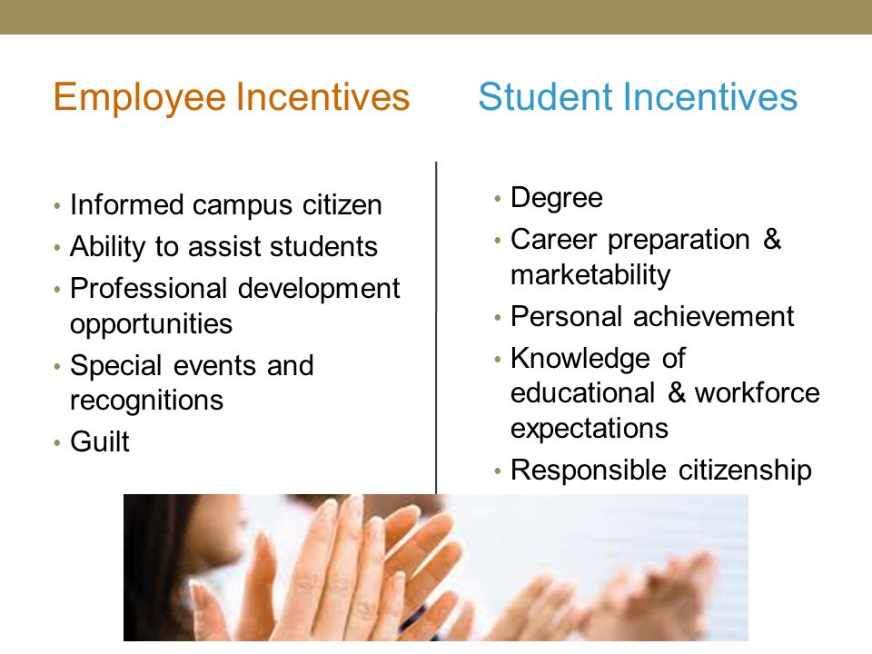 Employee Incentives Informed campus citizen Ability to assist students Professional development opportunities Special events and recognitions Guilt Student Incentives Degree Career preparation & marketability Personal achievement Knowledge of educational & workforce expectations Responsible citizenship