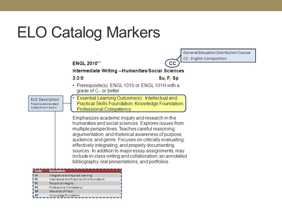 ELO Catalog Markers ELO Description Possible abbreviated codes shown below