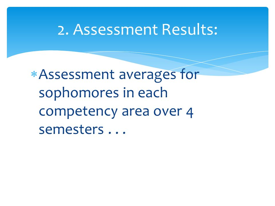 Assessment averages for sophomores in each competency area over 4 semesters...