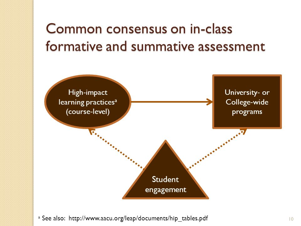 10 Common consensus on in-class formative and summative assessment High-impact learning practices a (course-level) a See also: http://www.aacu.org/lea