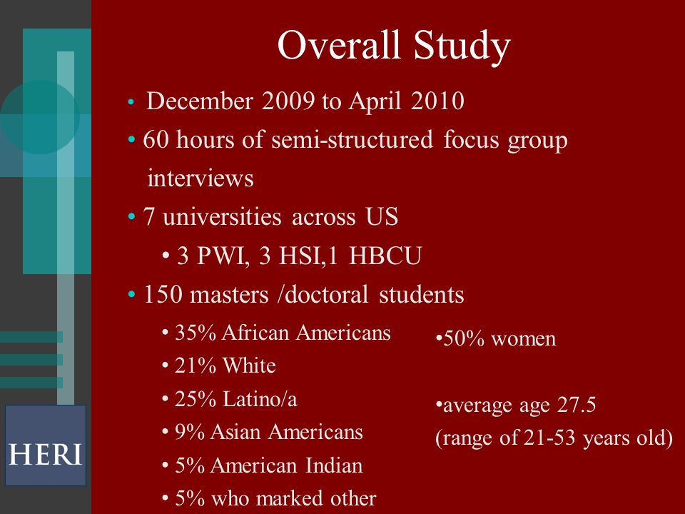 Overall Study December 2009 to April 2010 60 hours of semi-structured focus group interviews 7 universities across US 3 PWI, 3 HSI,1 HBCU 150 masters /doctoral students 35% African Americans 21% White 25% Latino/a 9% Asian Americans 5% American Indian 5% who marked other 50% women average age 27.5 (range of 21-53 years old)