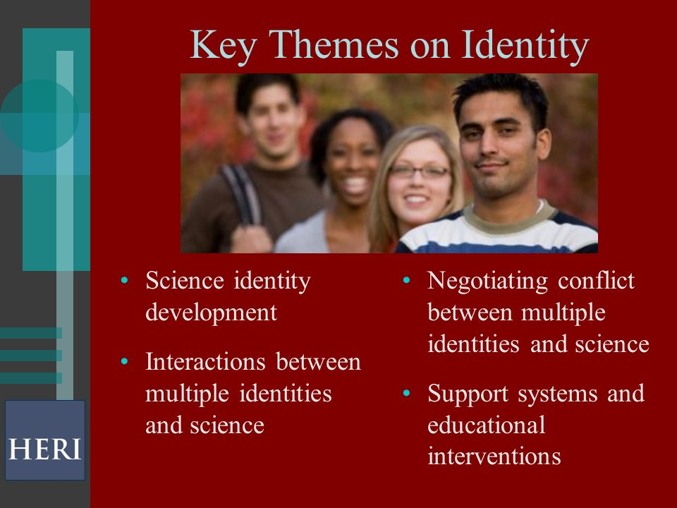 Key Themes on Identity Science identity development Interactions between multiple identities and science Negotiating conflict between multiple identities and science Support systems and educational interventions