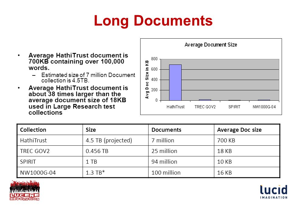 Long Documents Average HathiTrust document is 700KB containing over 100,000 words.